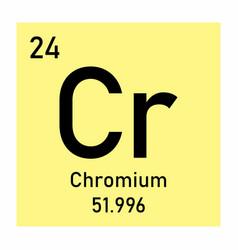 Chromium element icon vector