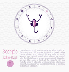 Scorpio in zodiac wheel horoscope chart vector