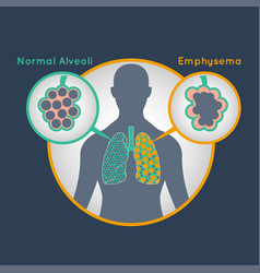 Emphysema logo icon vector