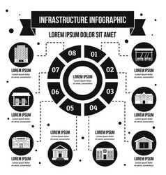 Infrastructure infographic concept simple style vector