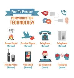 99communication evolution vector image