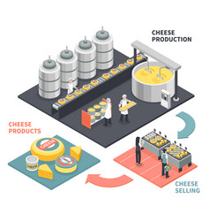 Cheese production vector