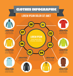 Clothes infographic concept flat style vector