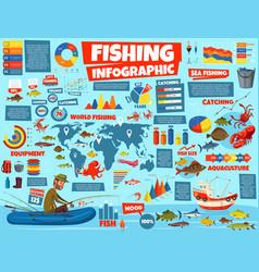 Fishing infographic statistics cartoon vector
