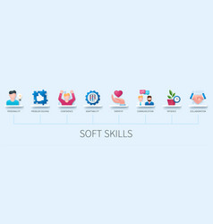 soft skills banner with icons personality vector image