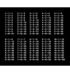 Multiplication Table on Black School Blackboard vector image