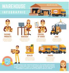 warehouse and merchandise logistics vector image