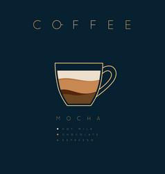 Poster coffee mocha vector