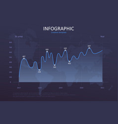 infographic template with statistic graphs charts vector image