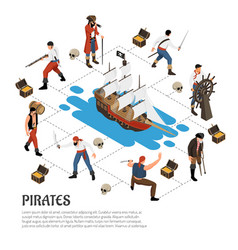 pirates isometric composition vector image
