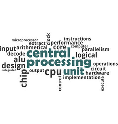 Word cloud - central processing unit vector