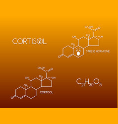 Cortisol set stress hormone formula vector
