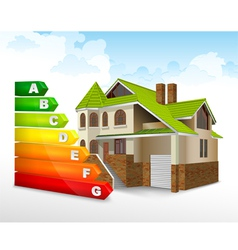 Energy efficiency rating with big house vector image vector image