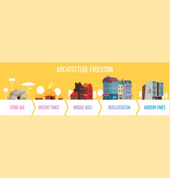 Architecture evolution timeline infographics vector