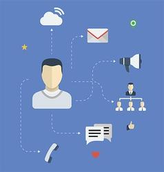 Social contacts vector