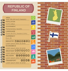 Finland infographics statistical data sights vector image