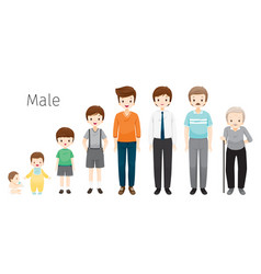 Life cycle of man generations vector