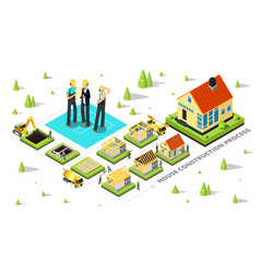 Home construction house build stages isometric vector