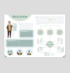 teaching and e-learning - colorful brochure vector image