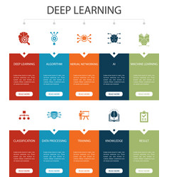 Deep learning infographic 10 option ui design vector