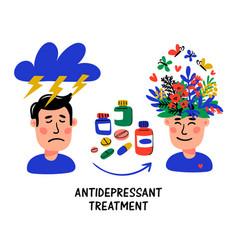 Psychology antidepressant treatment medication vector
