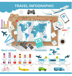 travel infographic preparation for trip vector image