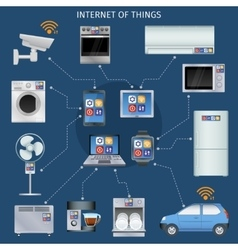 Internet of things infographic icons set vector image vector image