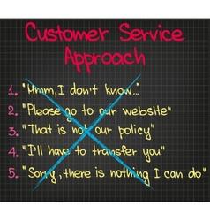 Wrong Customer Approach vector