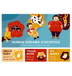 Human dreams horizontal banners vector