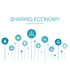 Sharing economy infographic 10 steps template vector