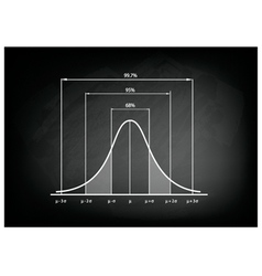Normal distribution chart or gaussian bell vector