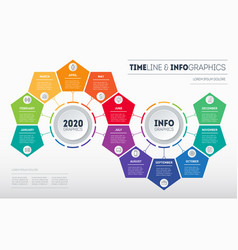 transformation plan for year timeline vector image