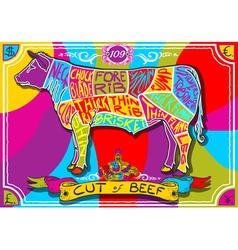 Vintage English Cut of Beef in Happy Rainbow vector image