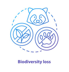 Biodiversity loss concept icon disappearance of vector
