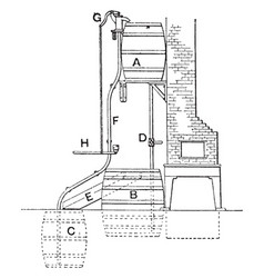Cooling water for hardening steel vintage vector