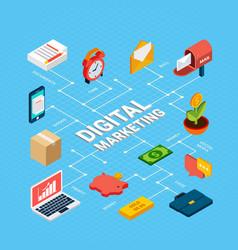 digital marketing infographics vector image