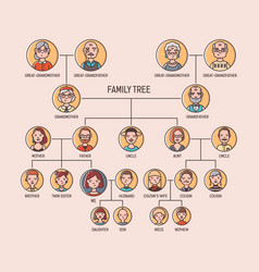 Pedigree or ancestry chart template with portraits vector