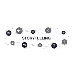 Storytelling infographic 10 steps circle design vector