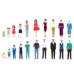 Different age generations of the male and female vector image