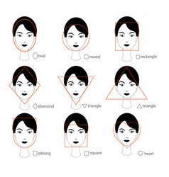 Woman face types on white background vector