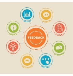 Feedback concept with icons vector
