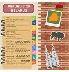 Belarus infographics statistical data sights vector