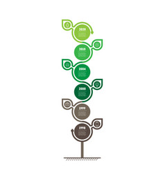 Vertical timeline infographics sustainable vector
