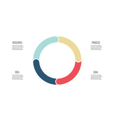 business infographics circle with 4 parts vector image