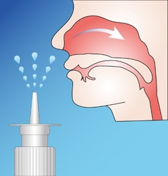 Pump nasal spray in action vector image