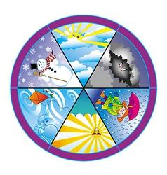 weather wheel vector image
