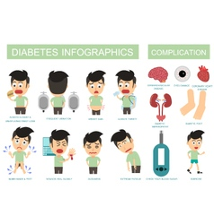 Diabetes infographic man vector