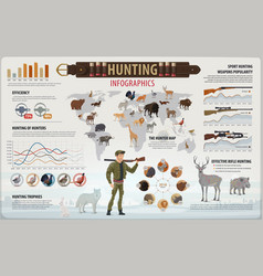 Hunting sport infographic with hunter and animals vector