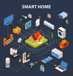 smart home flowchart isometric poster vector image