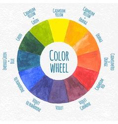 Watercolor wheel vector